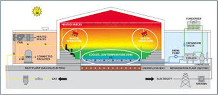 covid ice hockey rink diagram
